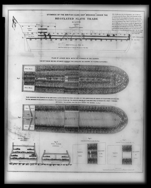 This poster depicting the conditions on slave ships was influential in mobilizing public opinion against slavery in Britain and the United States.
